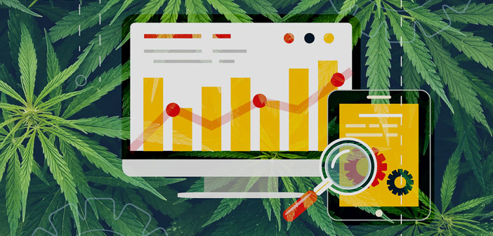 Data Analytics in the Cannabis Testing Realm